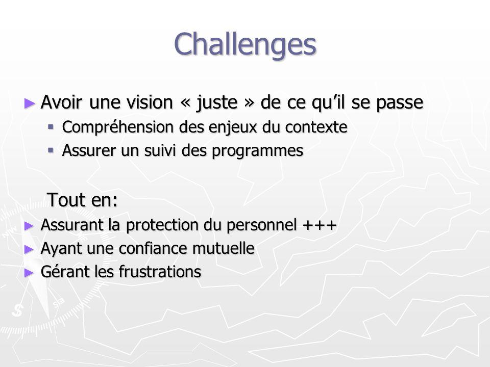Challenges Avoir une vision « juste » de ce qu'il se passe Tout en: