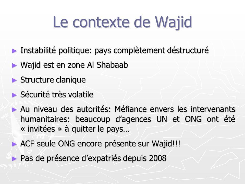 Le contexte de Wajid Instabilité politique: pays complètement déstructuré. Wajid est en zone Al Shabaab.