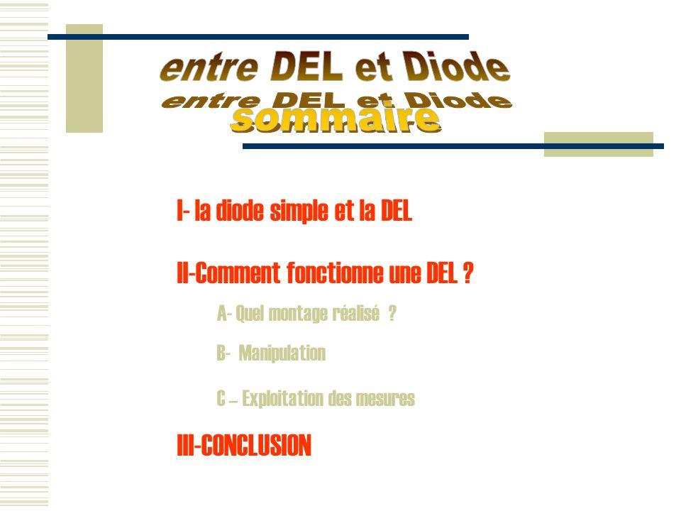 entre DEL et Diode sommaire I- la diode simple et la DEL