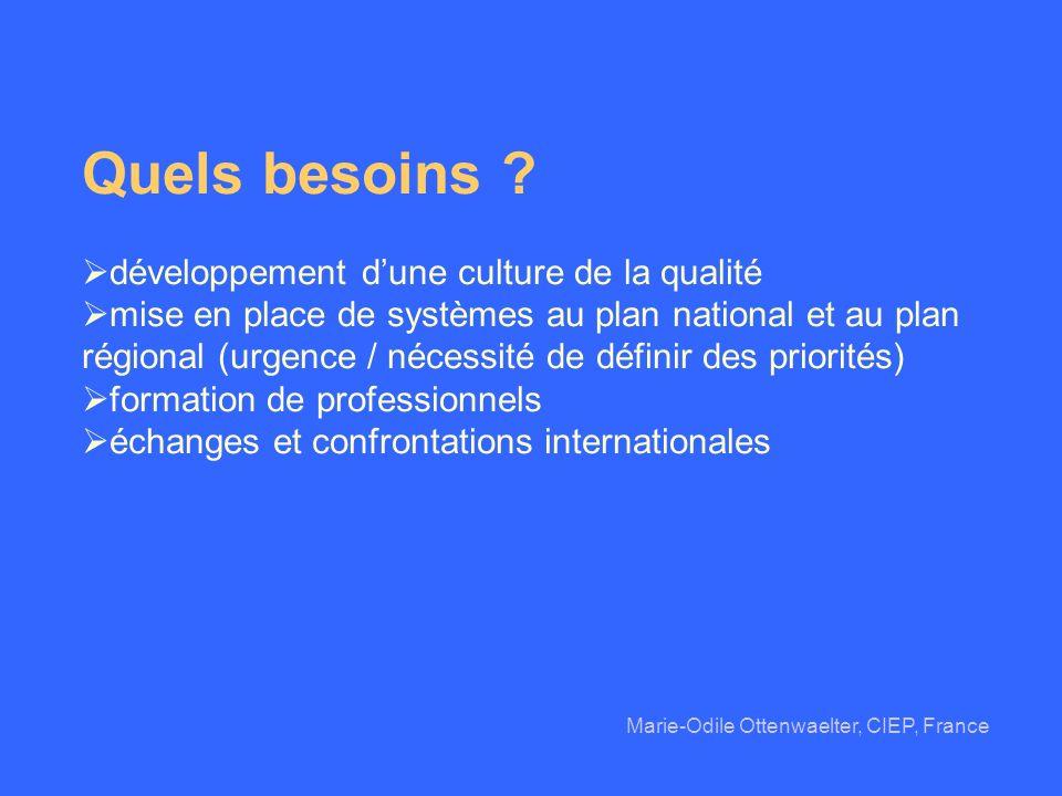 Quels besoins développement d'une culture de la qualité