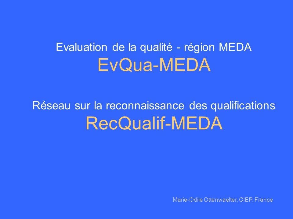 Evaluation de la qualité - région MEDA EvQua-MEDA Réseau sur la reconnaissance des qualifications RecQualif-MEDA