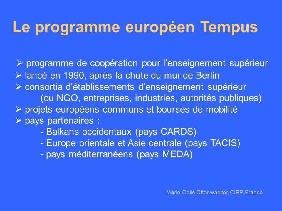 Le programme européen Tempus  programme de coopération pour l'enseignement supérieur  lancé en 1990, après la chute du mur de Berlin  consortia d'établissements d'enseignement supérieur (ou NGO, entreprises, industries, autorités publiques)  projets européens communs et bourses de mobilité  pays partenaires : - Balkans occidentaux (pays CARDS) - Europe orientale et Asie centrale (pays TACIS) - pays méditerranéens (pays MEDA)