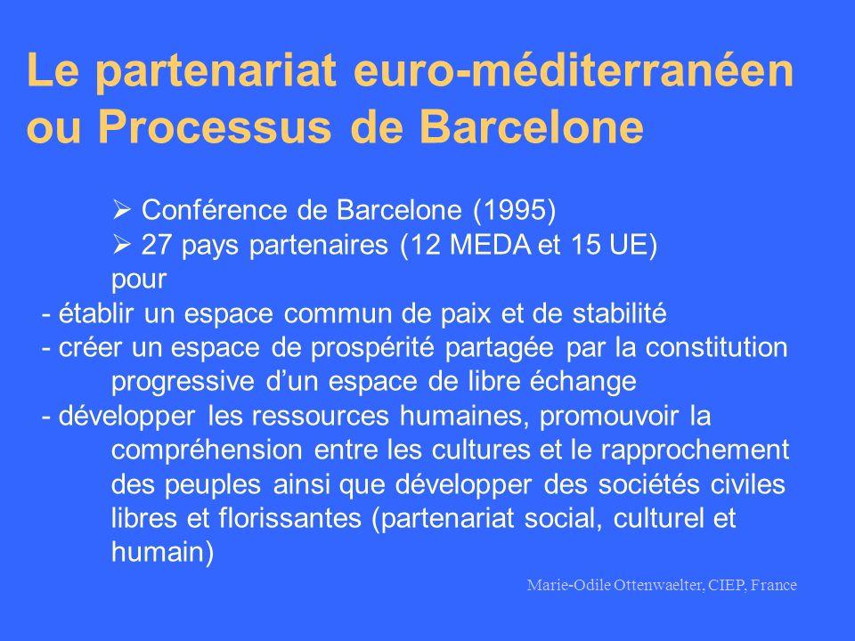 Le partenariat euro-méditerranéen ou Processus de Barcelone