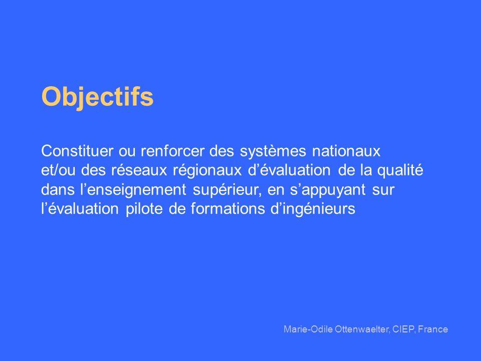 Objectifs Constituer ou renforcer des systèmes nationaux et/ou des réseaux régionaux d'évaluation de la qualité dans l'enseignement supérieur, en s'appuyant sur l'évaluation pilote de formations d'ingénieurs