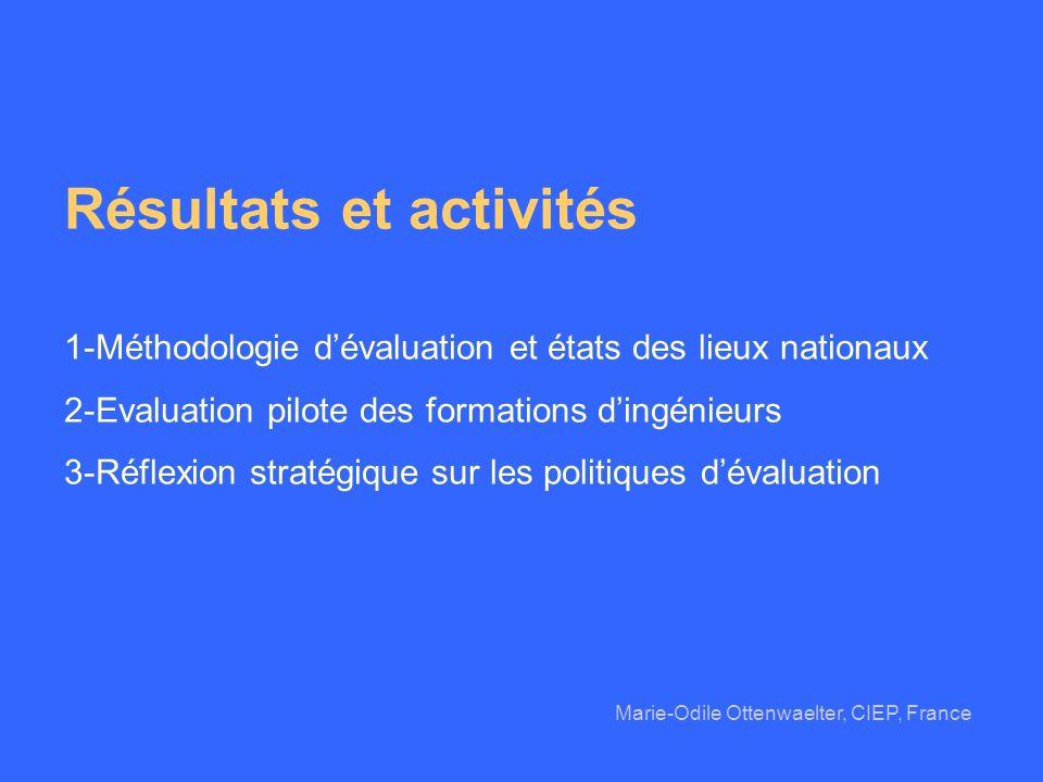 Résultats et activités