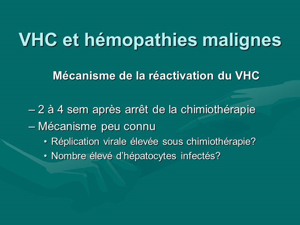 VHC et hémopathies malignes