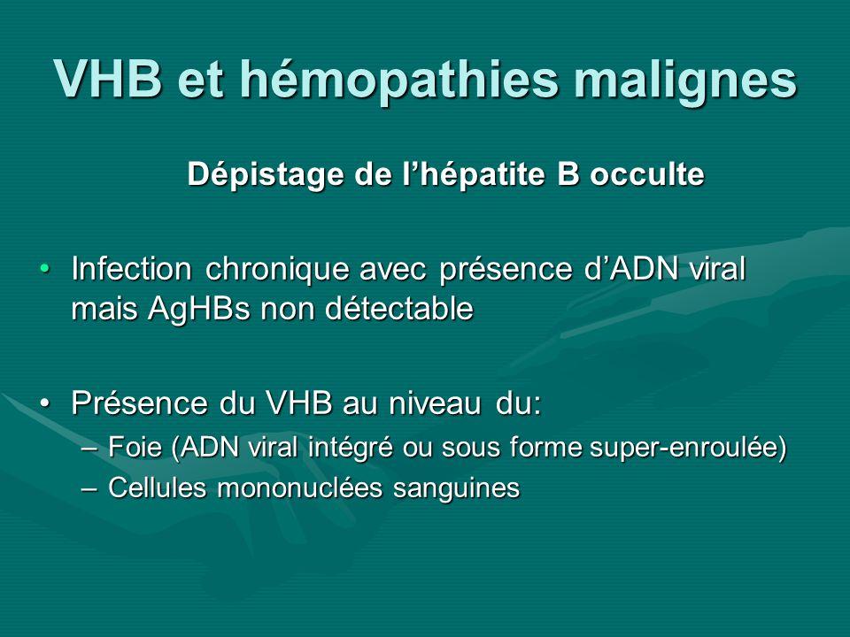 VHB et hémopathies malignes Dépistage de l'hépatite B occulte