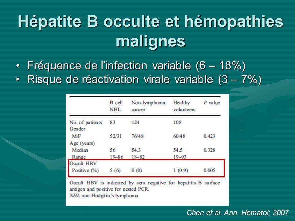 Hépatite B occulte et hémopathies malignes