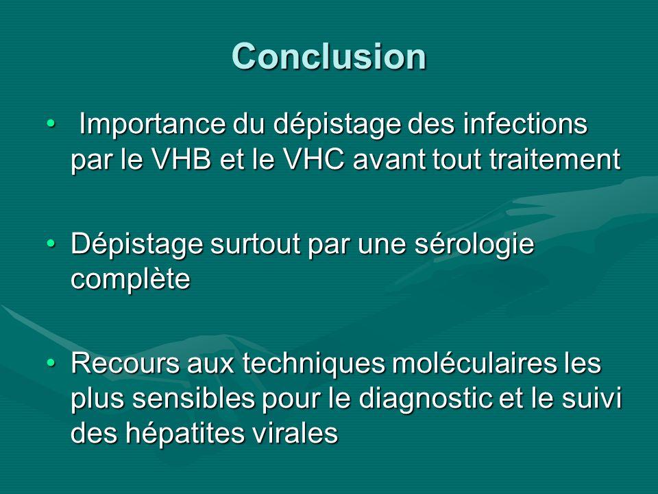 Conclusion Importance du dépistage des infections par le VHB et le VHC avant tout traitement. Dépistage surtout par une sérologie complète.
