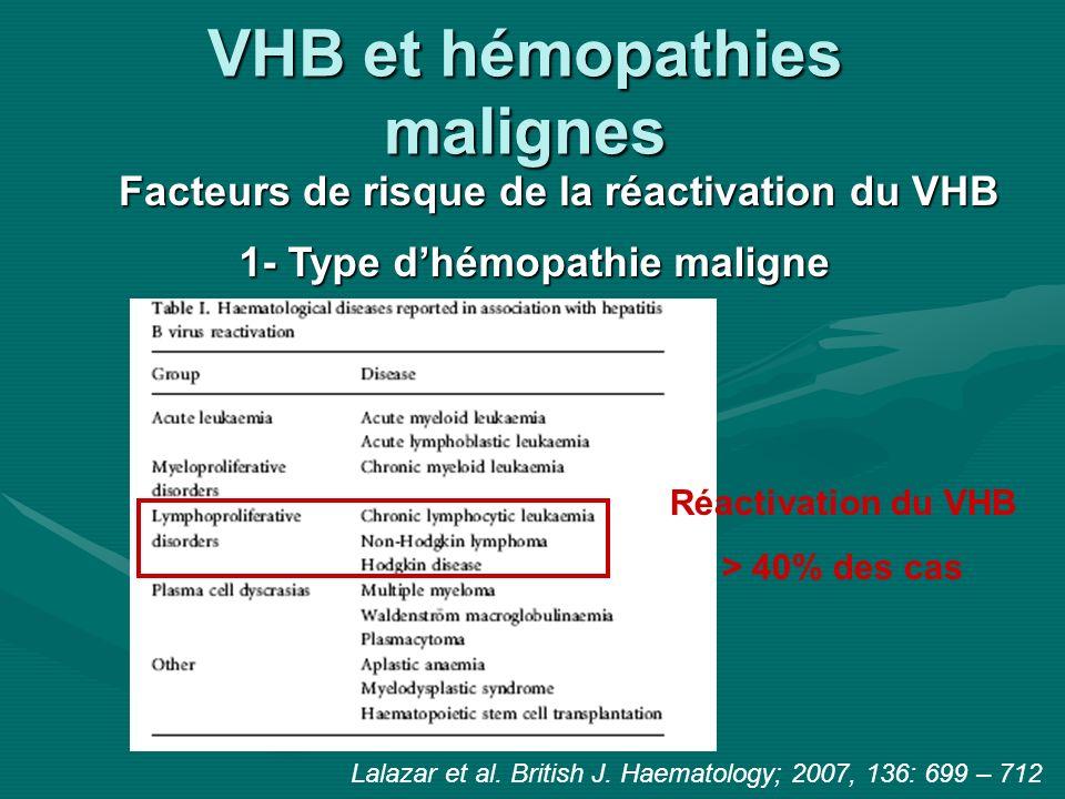 VHB et hémopathies malignes