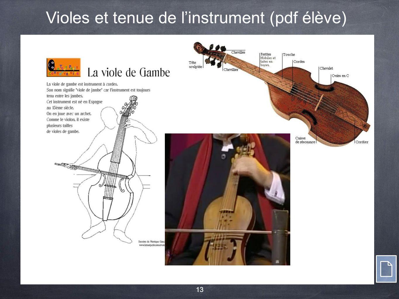 Violes et tenue de l'instrument (pdf élève)