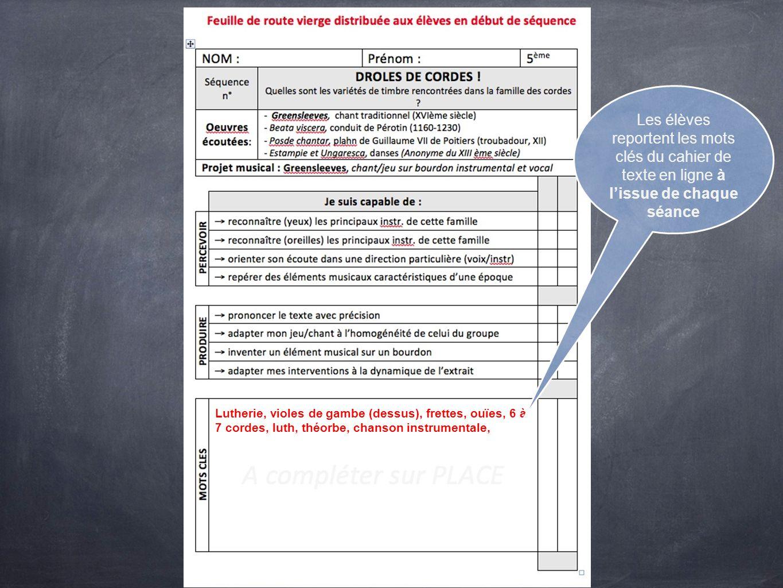 Les élèves reportent les mots clés du cahier de texte en ligne à l'issue de chaque séance