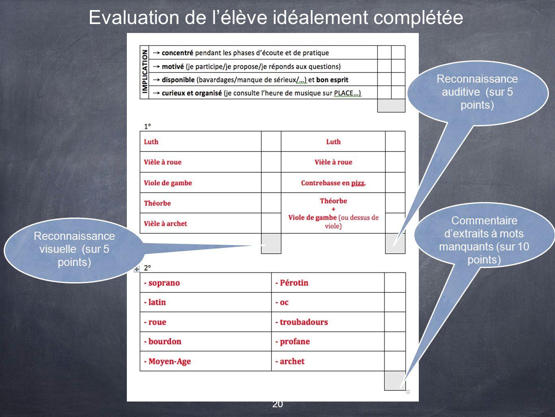 Evaluation de l'élève idéalement complétée