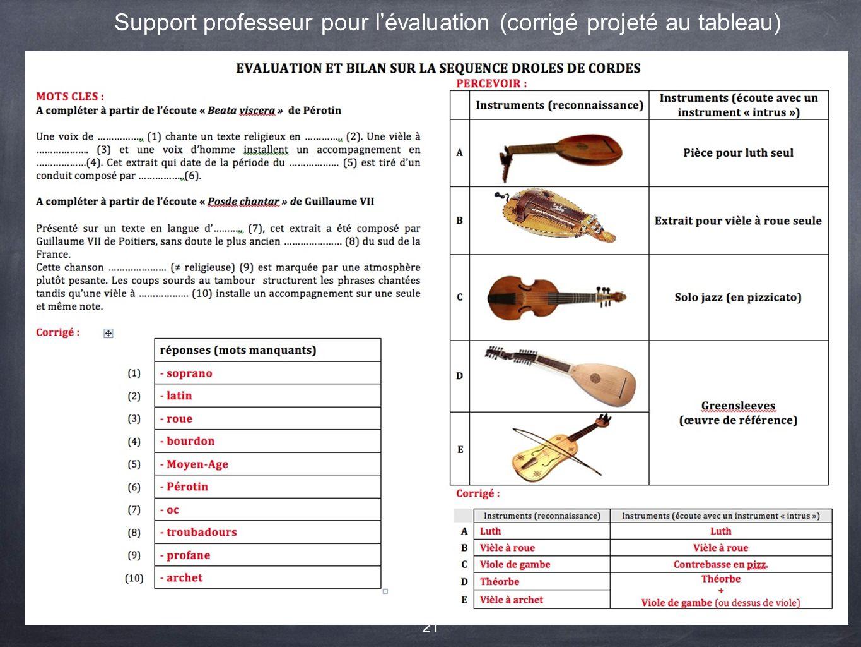 Support professeur pour l'évaluation (corrigé projeté au tableau)