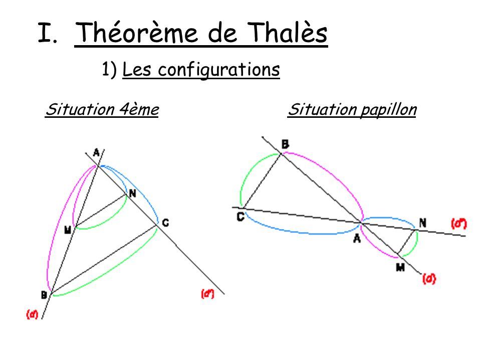 I. Théorème de Thalès 1) Les configurations Situation 4ème