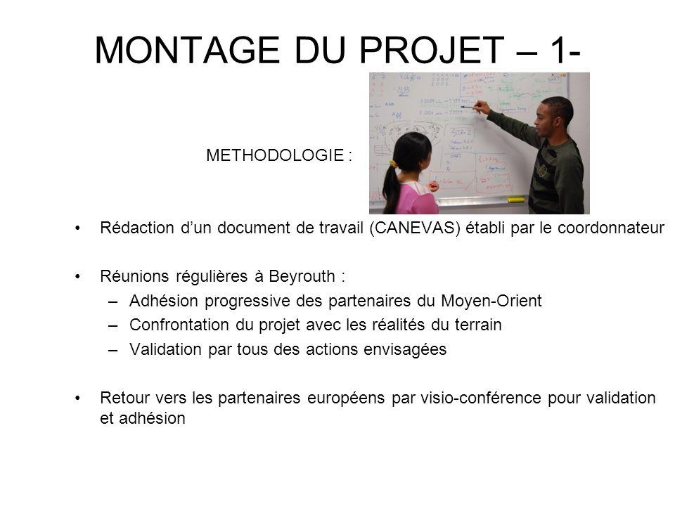 MONTAGE DU PROJET – 1- METHODOLOGIE :