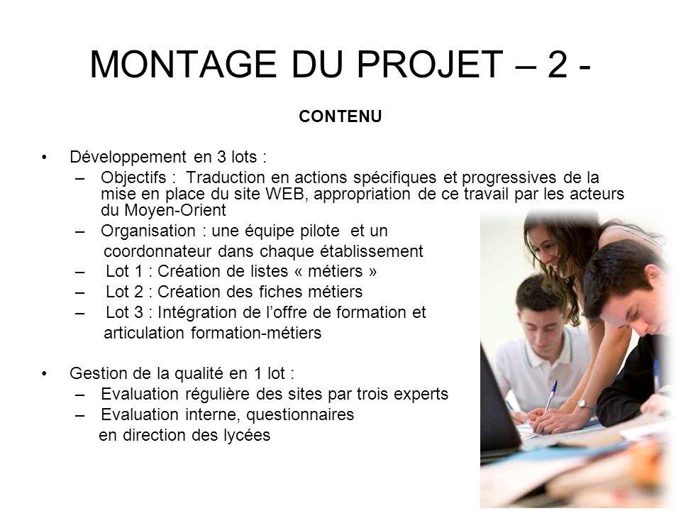 MONTAGE DU PROJET – 2 - CONTENU Développement en 3 lots :