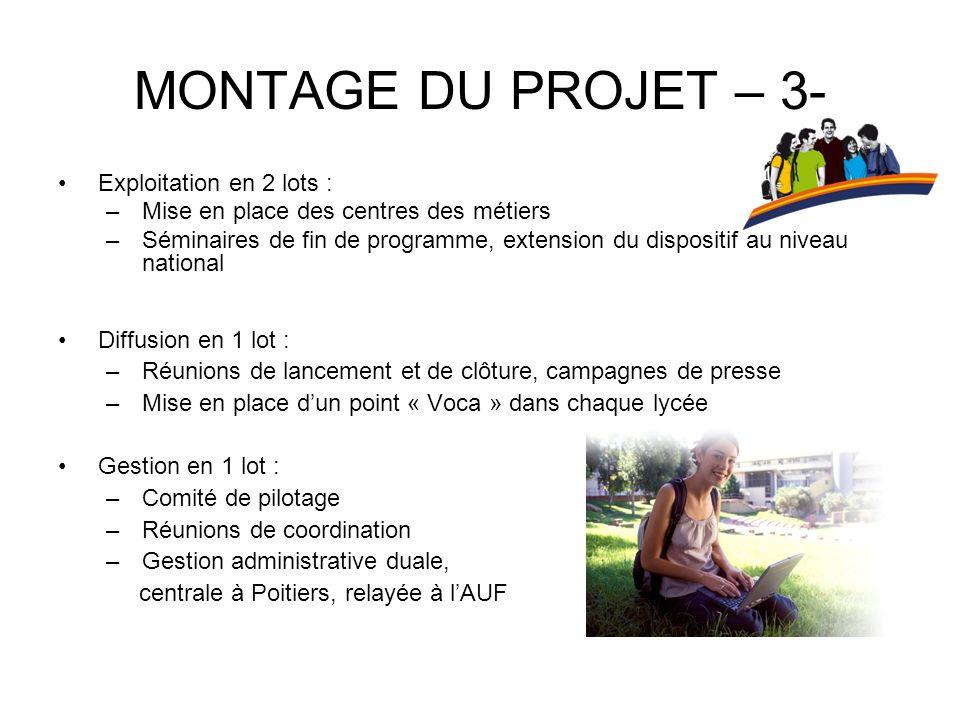 MONTAGE DU PROJET – 3- Exploitation en 2 lots :