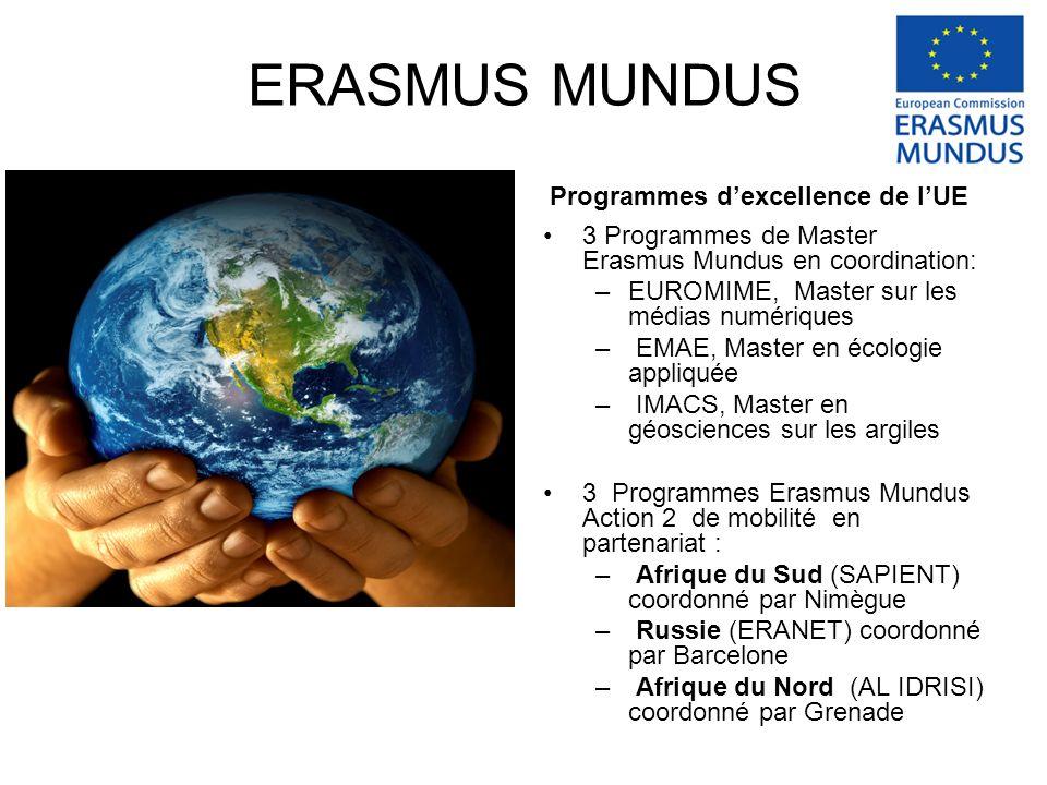 ERASMUS MUNDUS Programmes d'excellence de l'UE