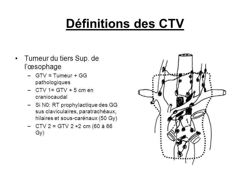 Définitions des CTV Tumeur du tiers Sup. de l'œsophage