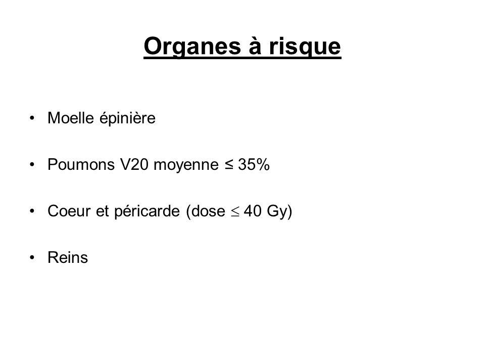 Organes à risque Moelle épinière Poumons V20 moyenne ≤ 35%