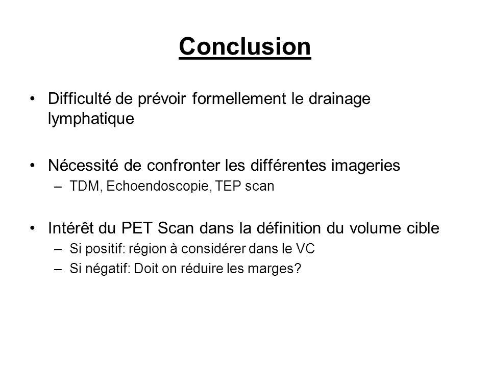 Conclusion Difficulté de prévoir formellement le drainage lymphatique