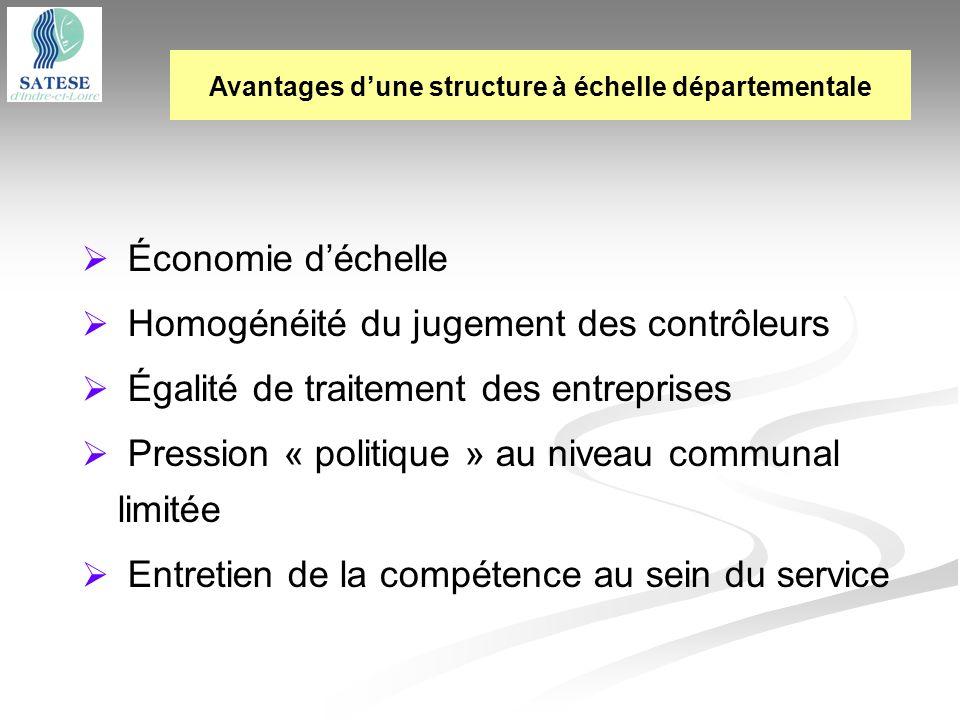 Avantages d'une structure à échelle départementale
