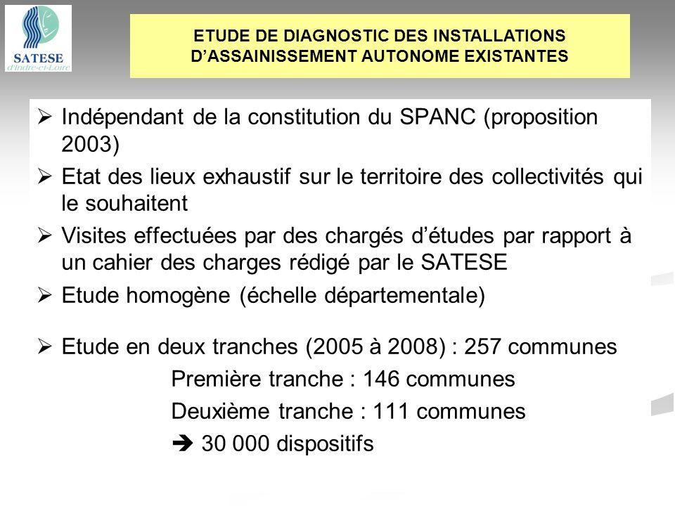  Indépendant de la constitution du SPANC (proposition 2003)