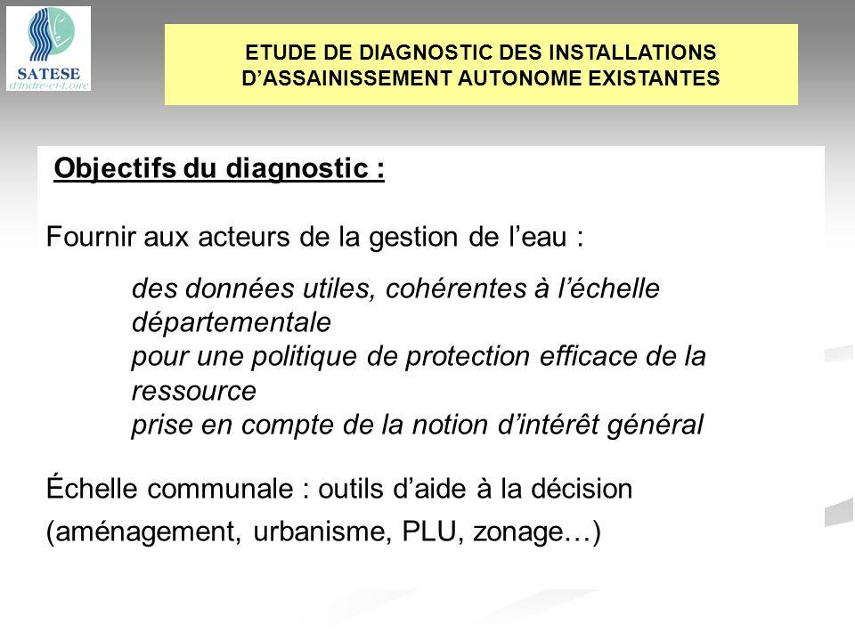Objectifs du diagnostic : Fournir aux acteurs de la gestion de l'eau :