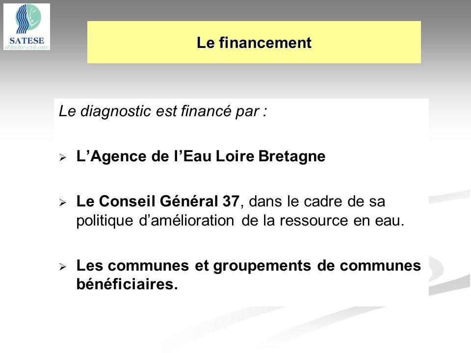 Le financement Le diagnostic est financé par : L'Agence de l'Eau Loire Bretagne.