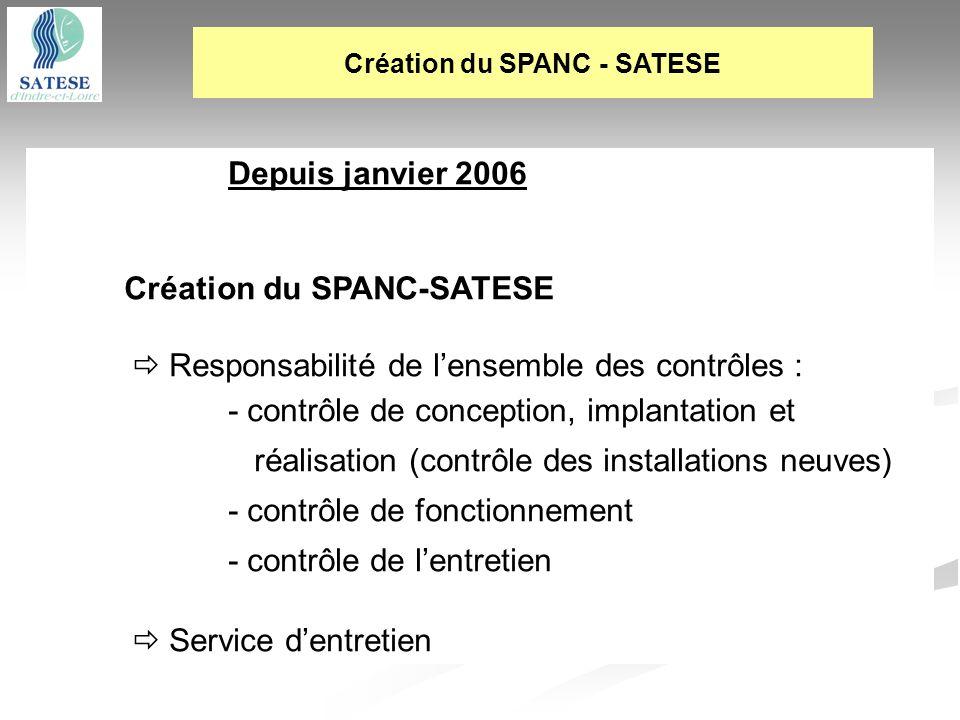 Création du SPANC - SATESE