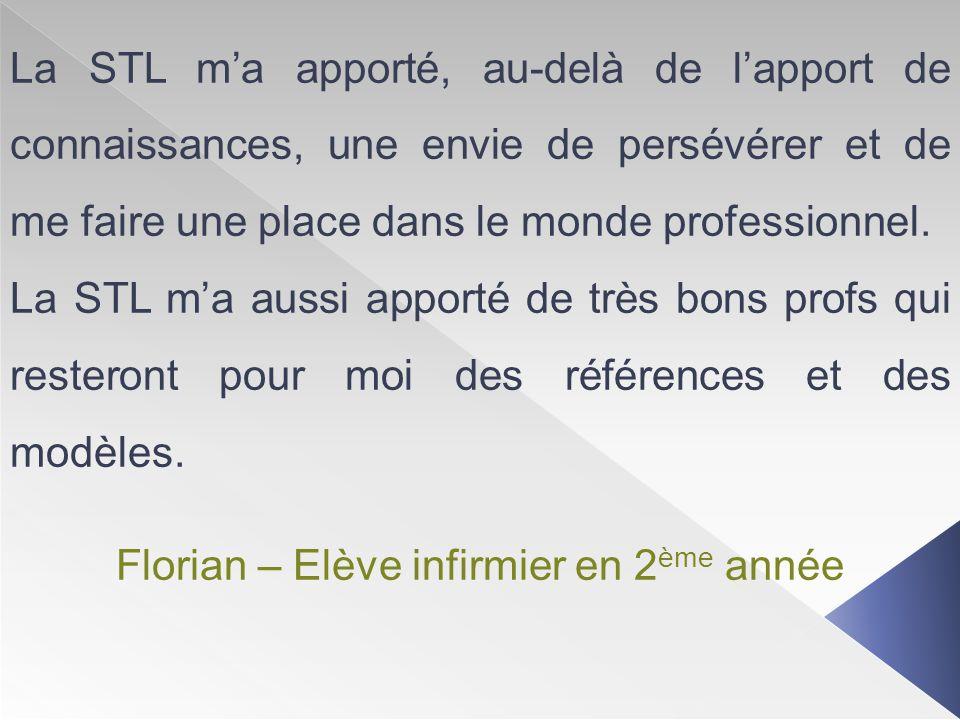 Florian – Elève infirmier en 2ème année