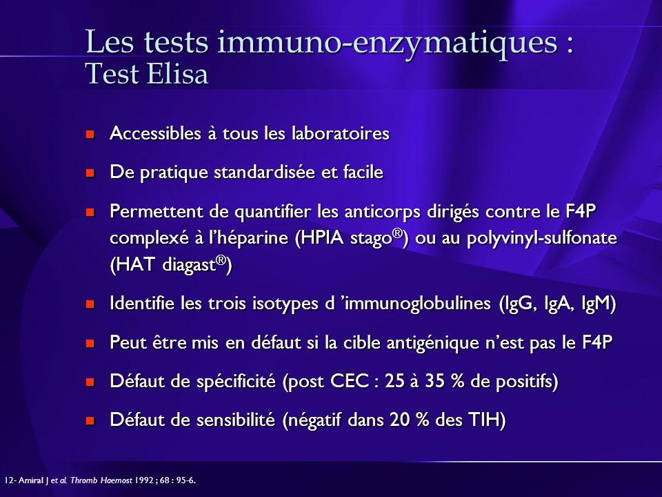 Les tests immuno-enzymatiques : Test Elisa