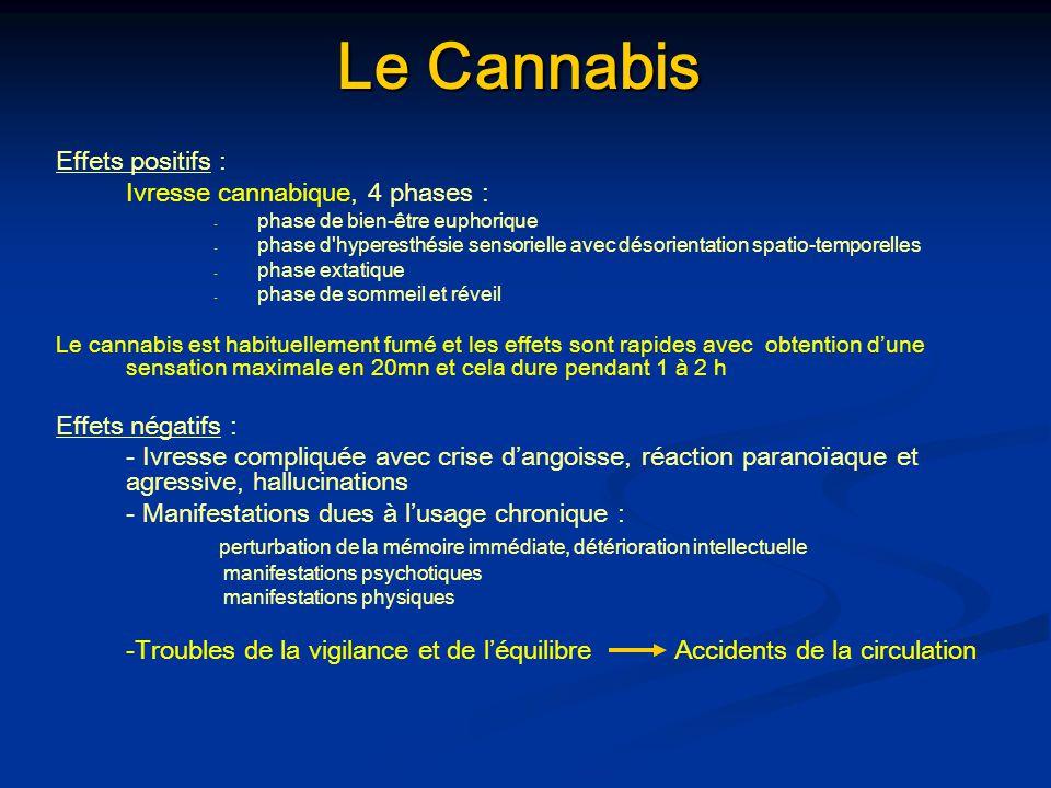 Le Cannabis Effets positifs : Ivresse cannabique, 4 phases :
