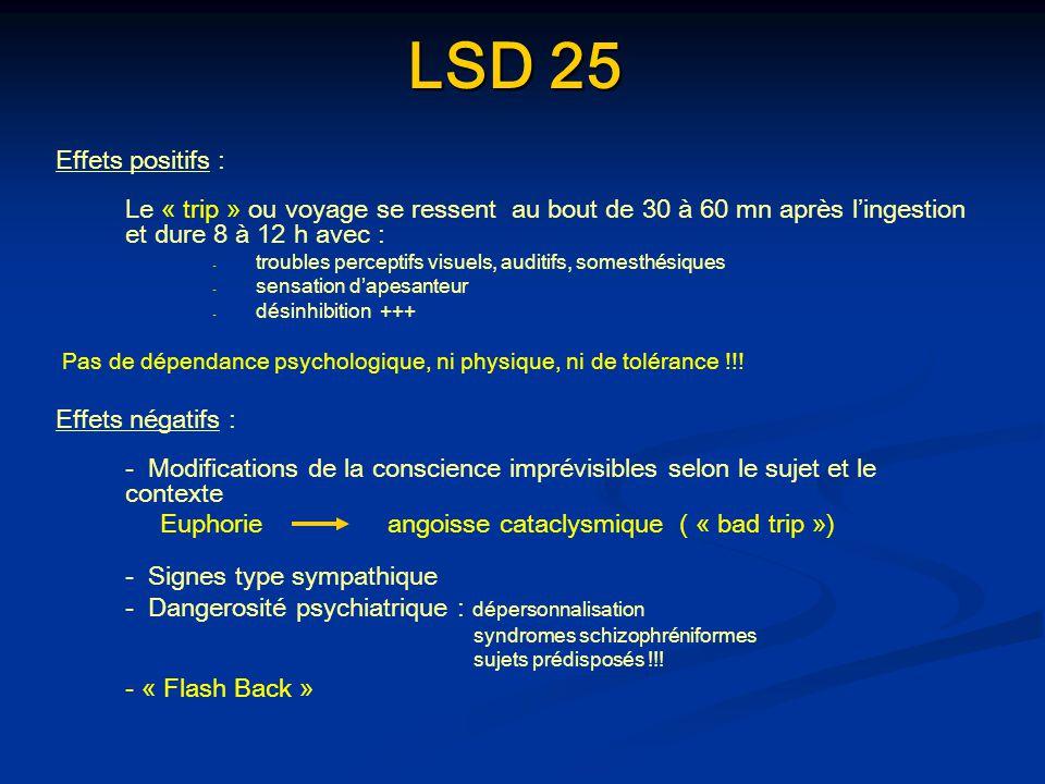 LSD 25 Effets positifs : Le « trip » ou voyage se ressent au bout de 30 à 60 mn après l'ingestion et dure 8 à 12 h avec :