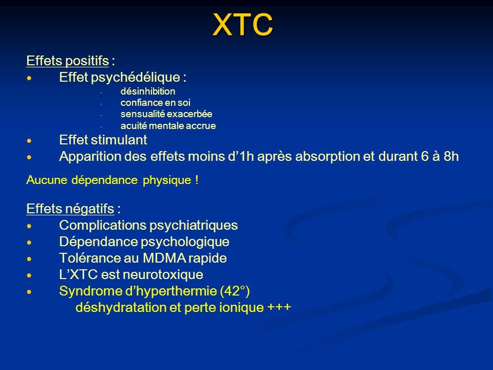 XTC Effets positifs : Effet psychédélique : Effet stimulant