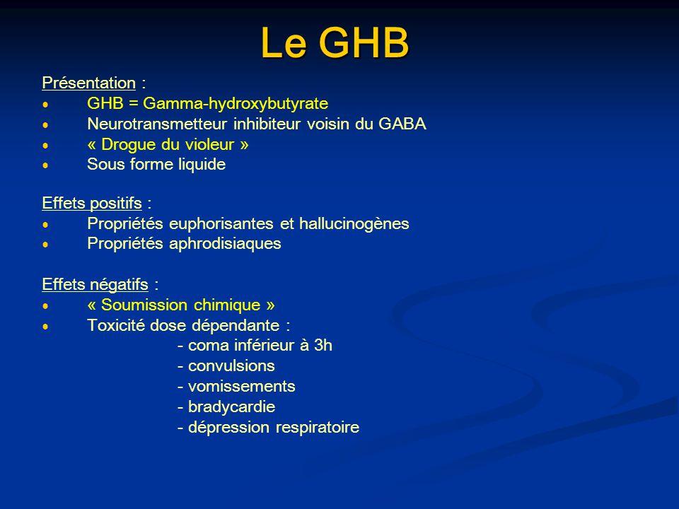 Le GHB Présentation : GHB = Gamma-hydroxybutyrate