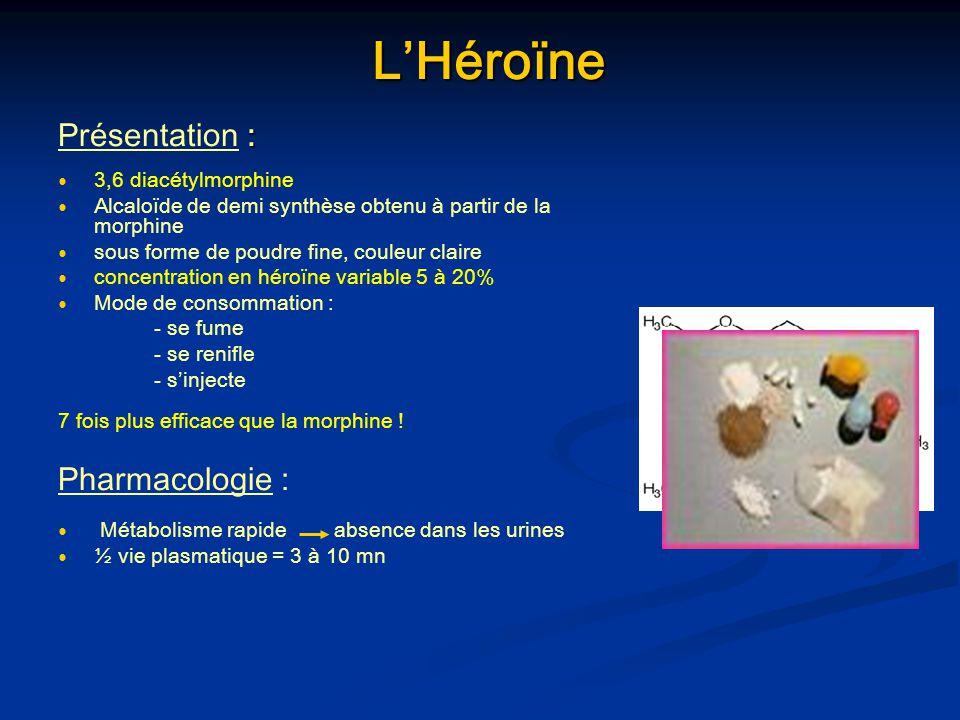 L'Héroïne Présentation : Pharmacologie : 3,6 diacétylmorphine
