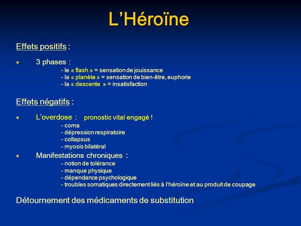 L'Héroïne Effets positifs : Effets négatifs :
