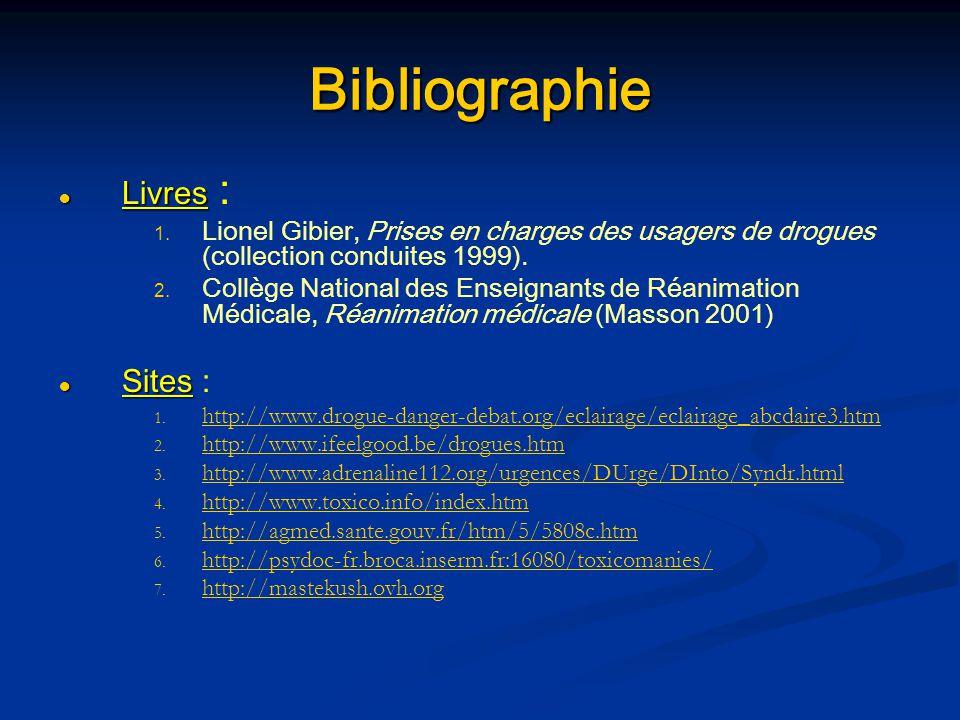 Bibliographie Livres : Sites :