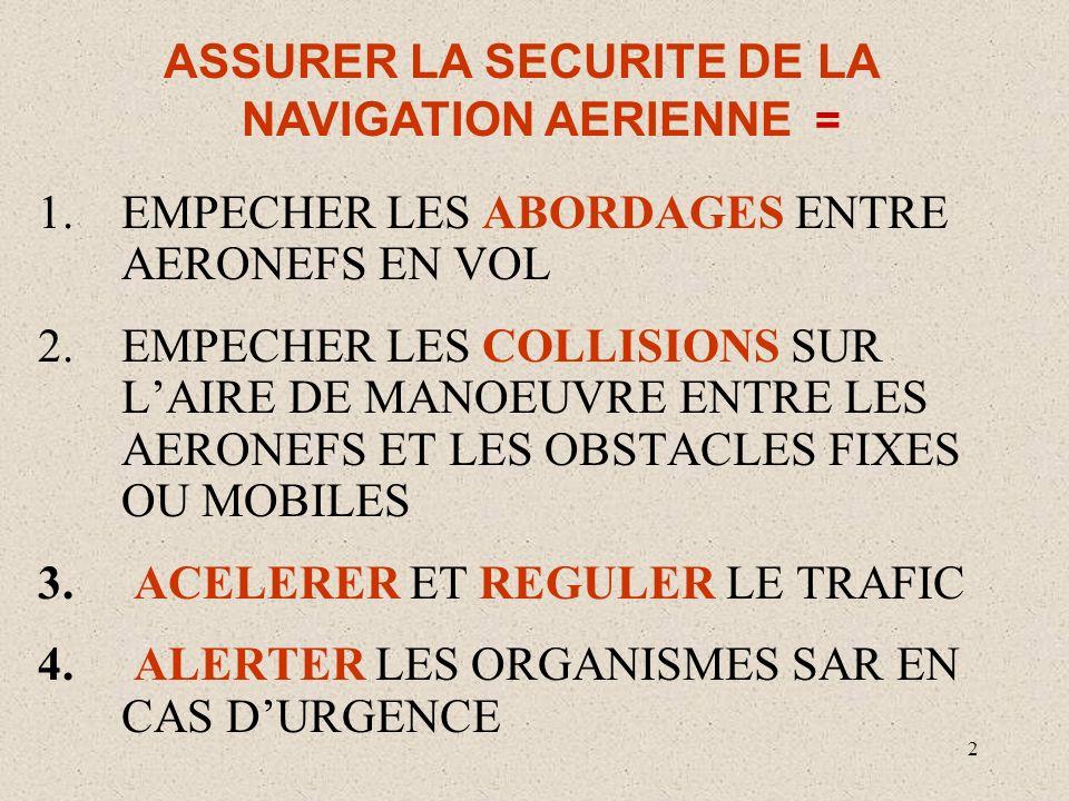 ASSURER LA SECURITE DE LA NAVIGATION AERIENNE =