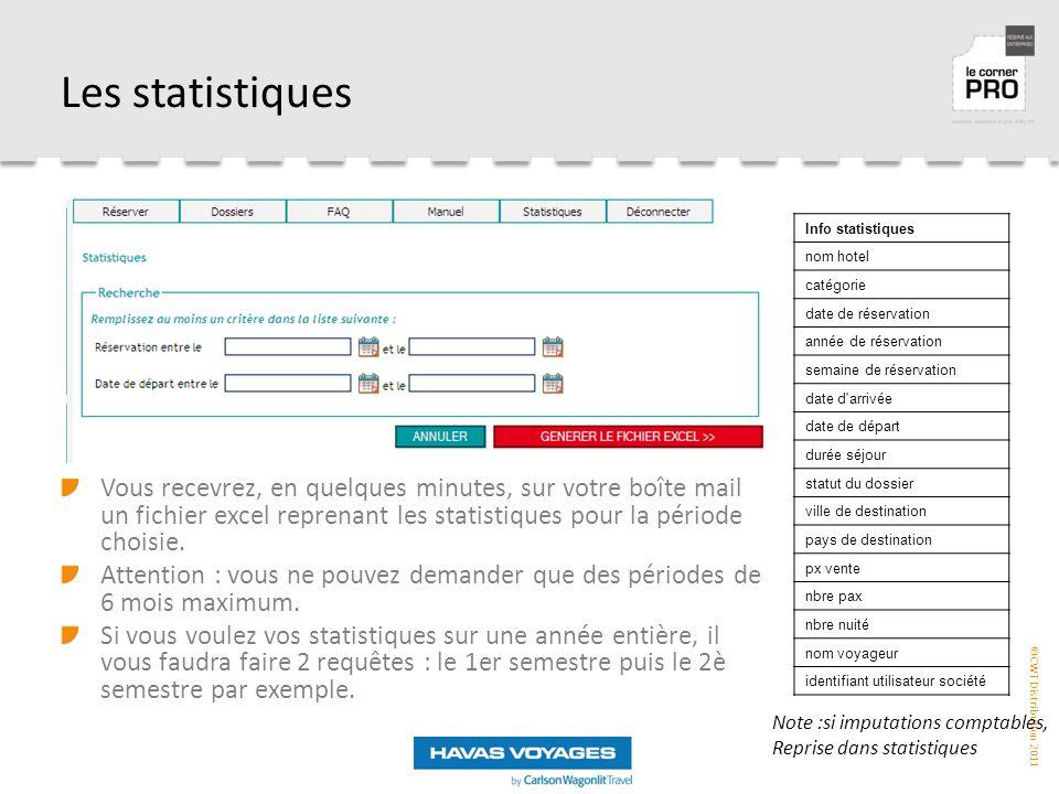 Les statistiques Info statistiques. nom hotel. catégorie. date de réservation. année de réservation.