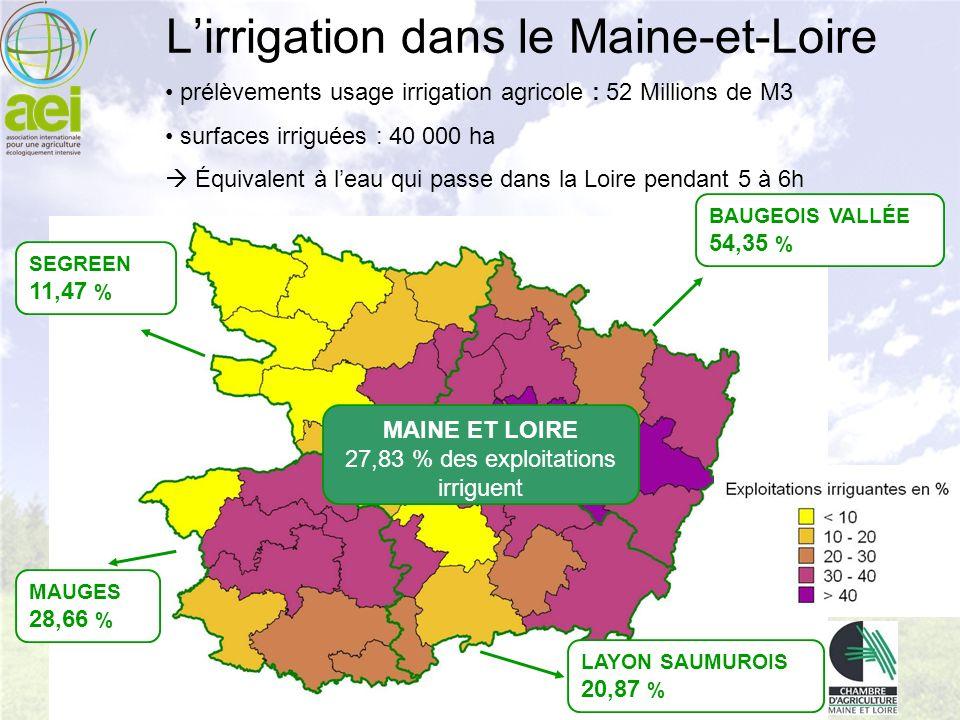 L'irrigation dans le Maine-et-Loire