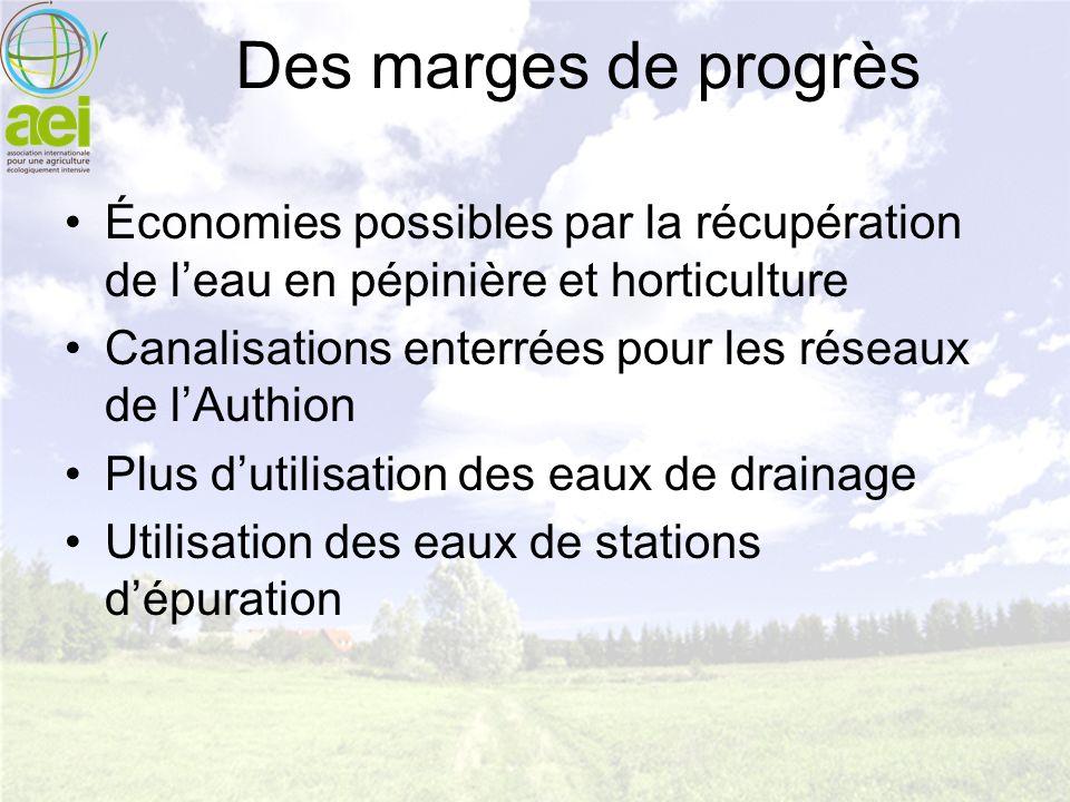 Des marges de progrès Économies possibles par la récupération de l'eau en pépinière et horticulture.