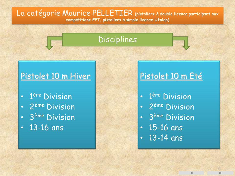 Disciplines Pistolet 10 m Hiver 1ère Division 2ème Division