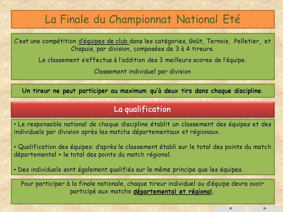 La Finale du Championnat National Eté