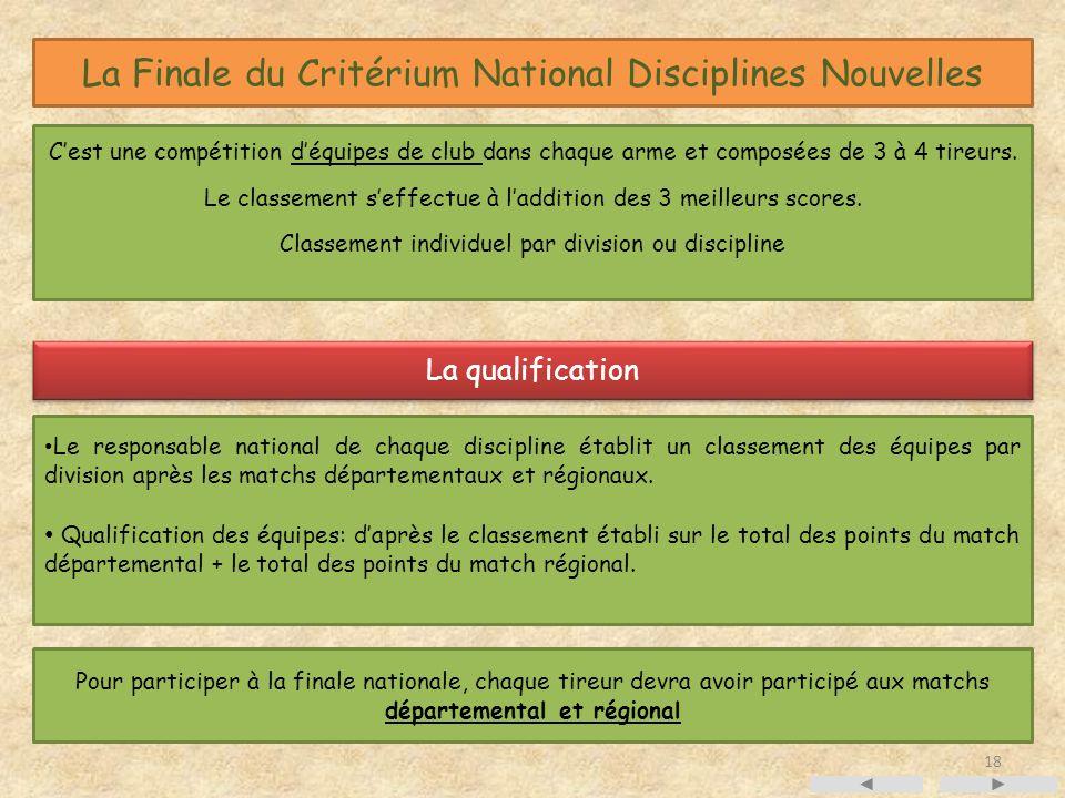 La Finale du Critérium National Disciplines Nouvelles