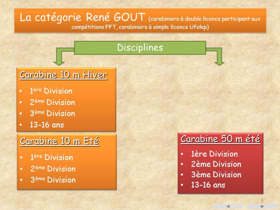 La catégorie René GOUT (carabiniers à double licence participant aux compétitions FFT, carabiniers à simple licence Ufolep)