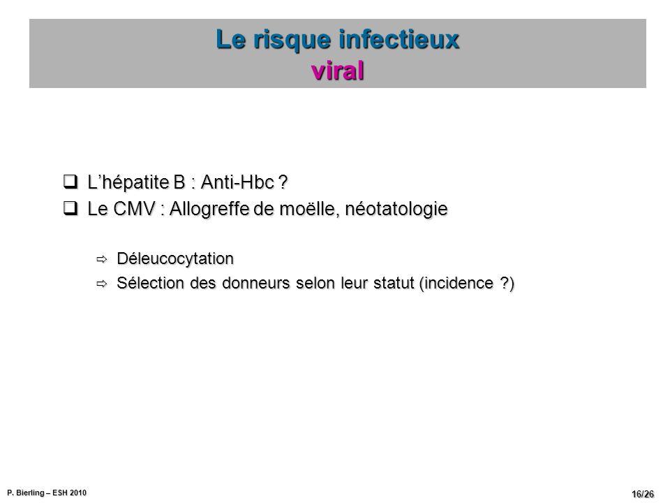 Le risque infectieux viral