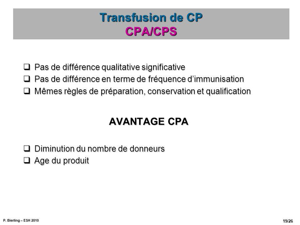 Transfusion de CP CPA/CPS